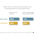 journalism-tablet-users-follow-news,-prefer-reading